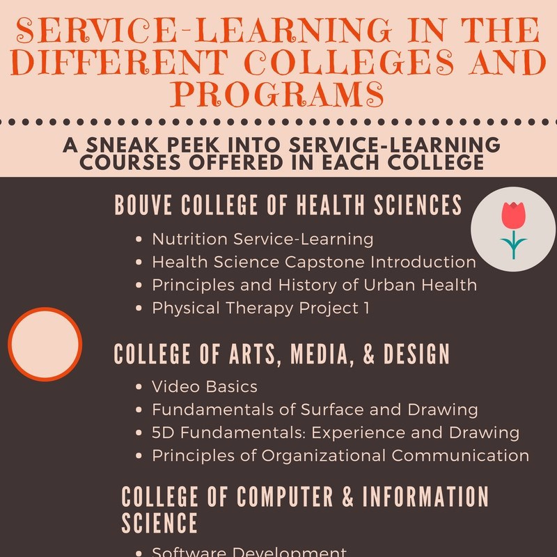 Service-Learning in the Different Colleges & Programs – S