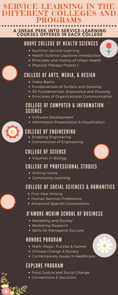 Bree_Service-Learning in the Colleges & Programs Graphic.jpg